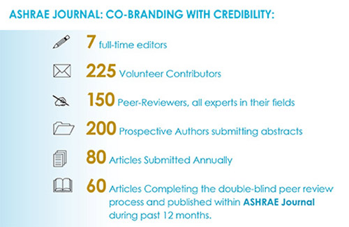 Journal Co-Branding