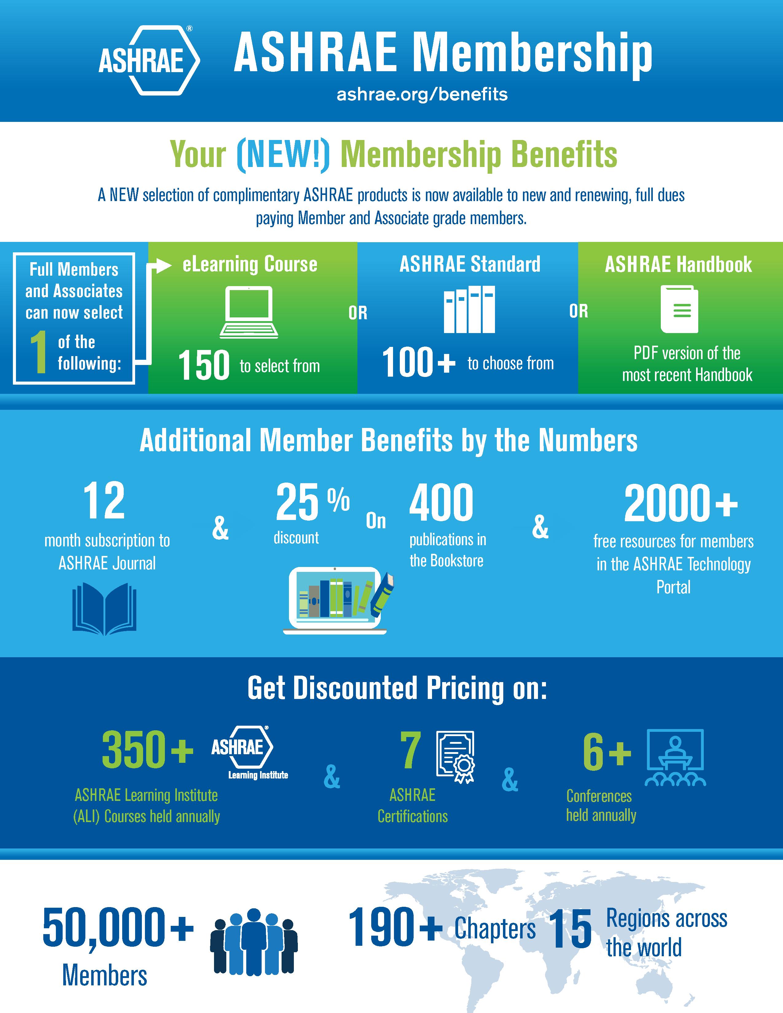 2019 Membership Guide Cover.png
